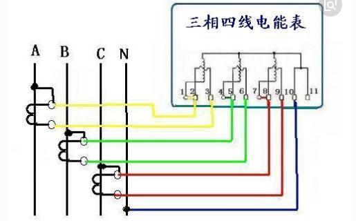 三相四线电表接线图首先你得明白什么是三相四线制供电电路:三相四线